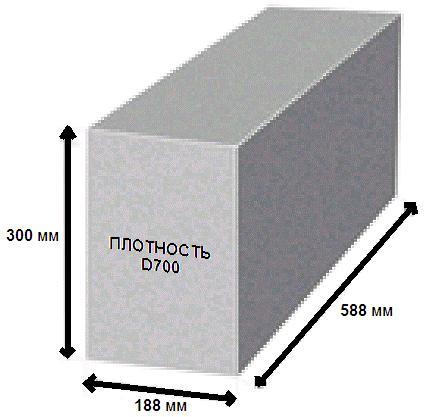 размер пеноблока