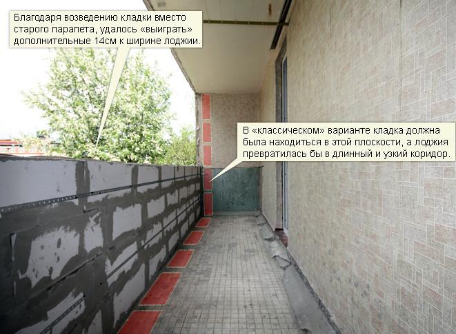 кладка балкона из газобетона