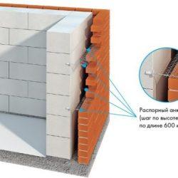 Какой должна быть толщина стен из пеноблоков